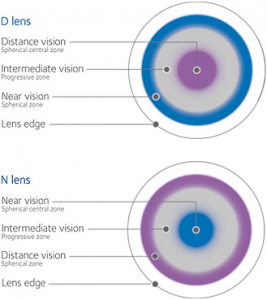 d_lens_n_lens_cross_section_en